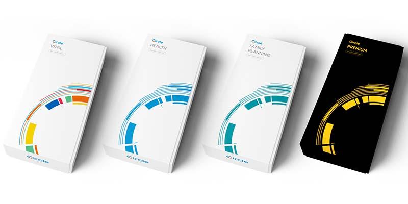 DNA Testing Kits CircleDNA - Destination Deluxe